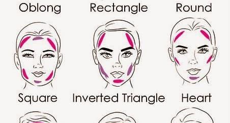 Trik Dapatkan Layer Rambut Tepat